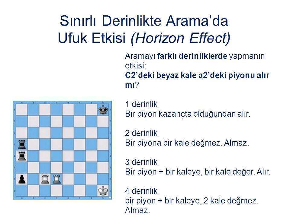 Sınırlı Derinlikte Arama'da Ufuk Etkisi (Horizon Effect)