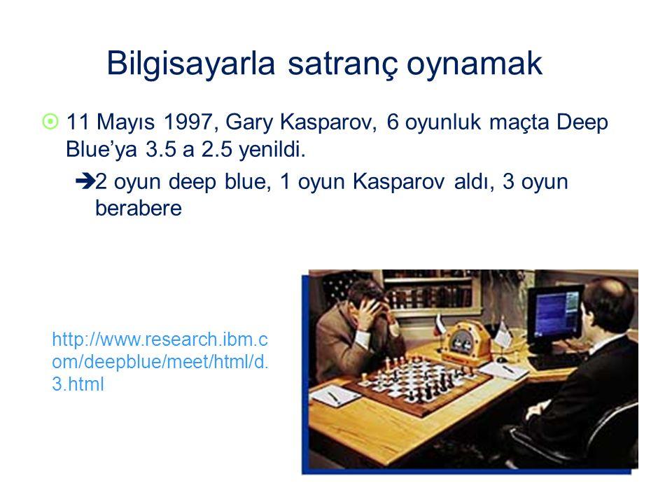Bilgisayarla satranç oynamak