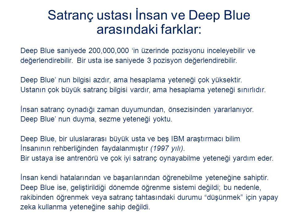Satranç ustası İnsan ve Deep Blue arasındaki farklar: