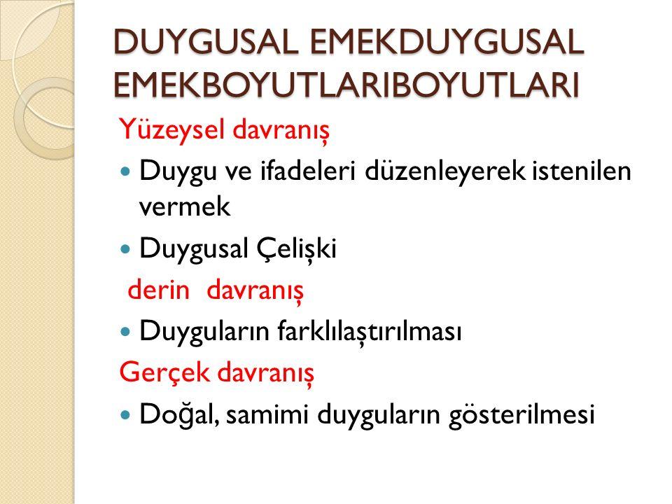 DUYGUSAL EMEKDUYGUSAL EMEKBOYUTLARIBOYUTLARI