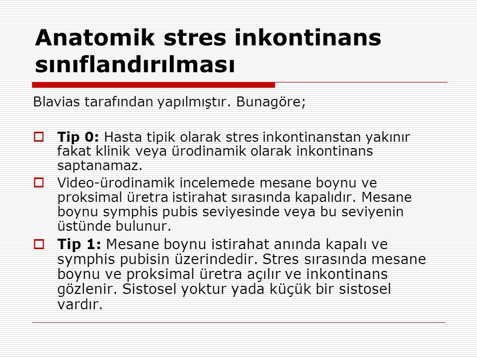 Anatomik stres inkontinans sınıflandırılması