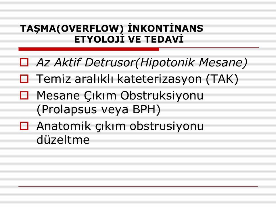 TAŞMA(OVERFLOW) İNKONTİNANS ETYOLOJİ VE TEDAVİ