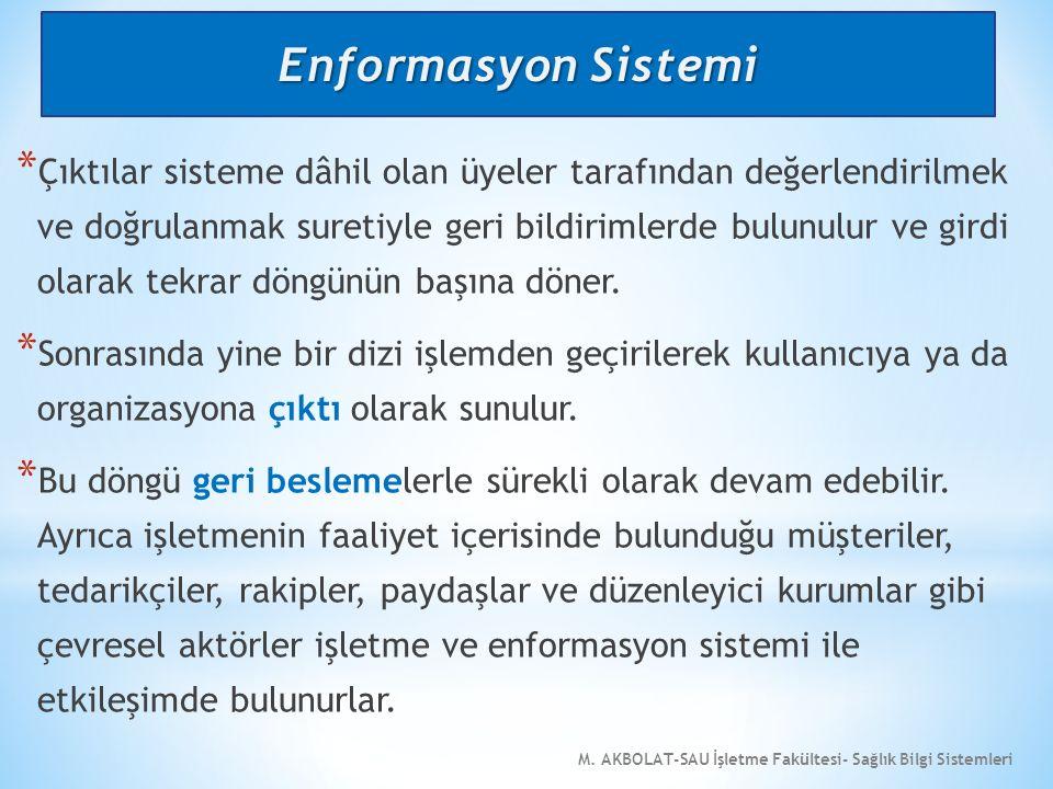 Enformasyon Sistemi