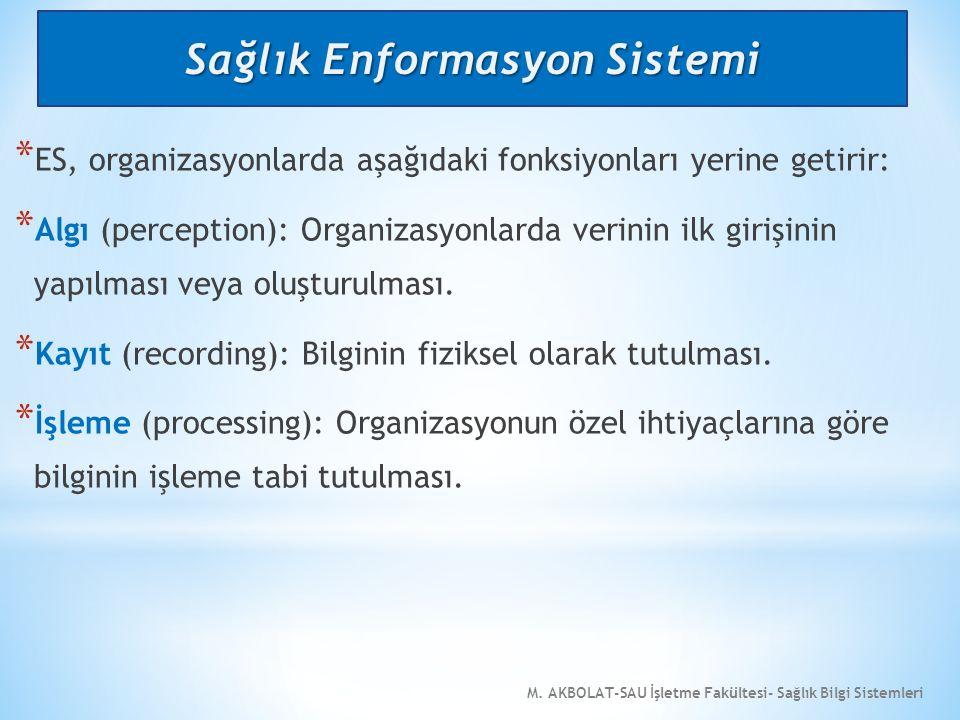 Sağlık Enformasyon Sistemi