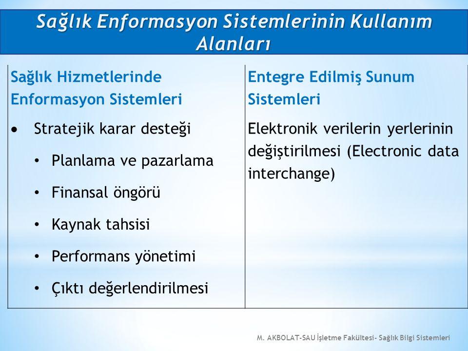 Sağlık Enformasyon Sistemlerinin Kullanım Alanları