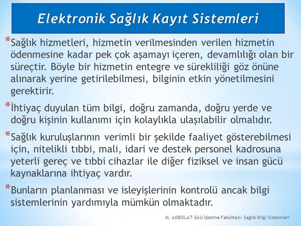 Elektronik Sağlık Kayıt Sistemleri