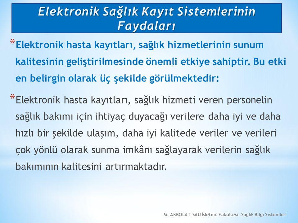 Elektronik Sağlık Kayıt Sistemlerinin Faydaları