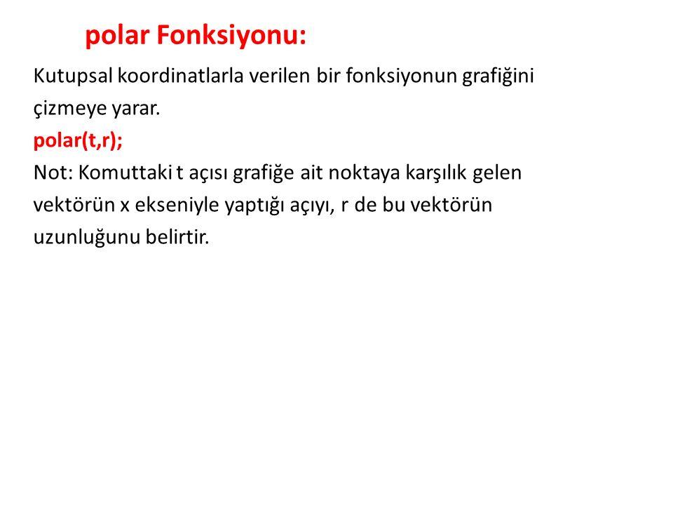 polar Fonksiyonu: Kutupsal koordinatlarla verilen bir fonksiyonun grafiğini. çizmeye yarar. polar(t,r);