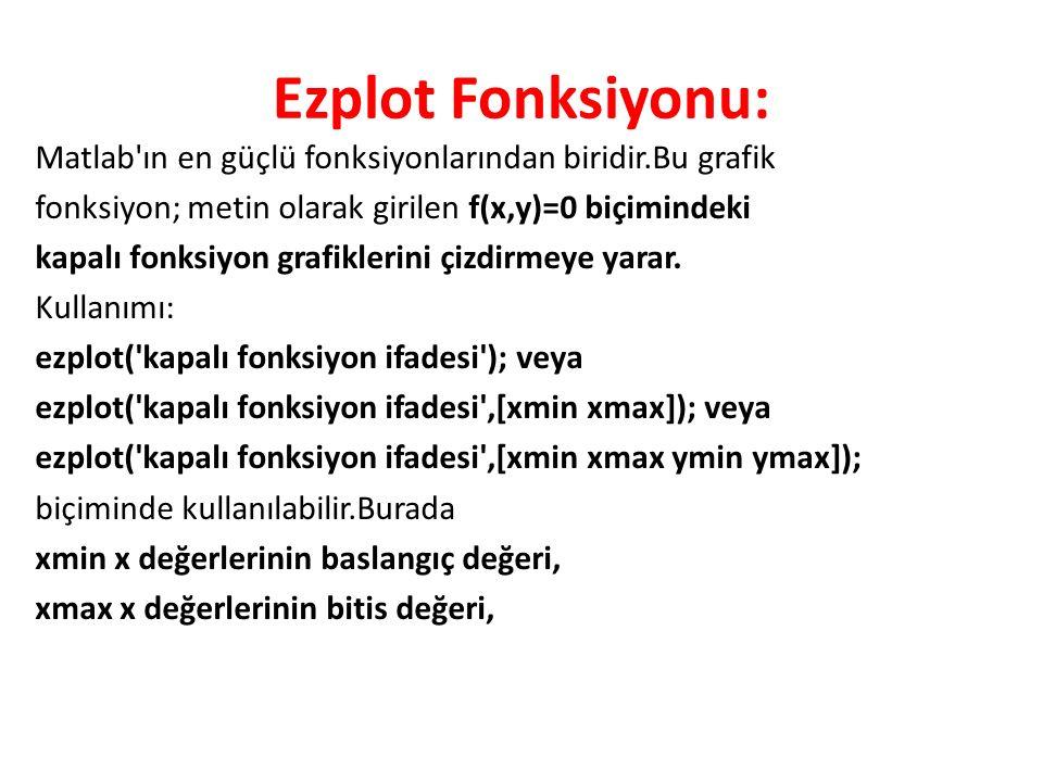 Ezplot Fonksiyonu: