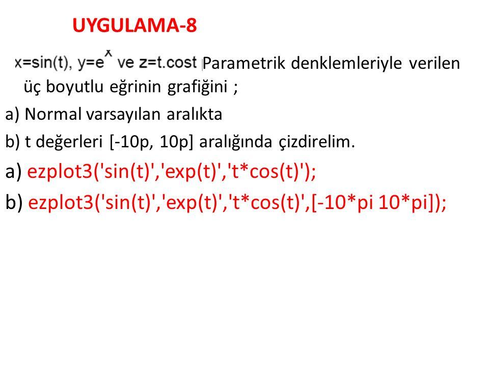Parametrik denklemleriyle verilen üç boyutlu eğrinin grafiğini ;