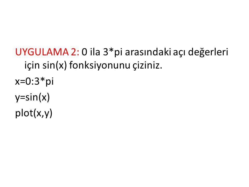 UYGULAMA 2: 0 ila 3*pi arasındaki açı değerleri için sin(x) fonksiyonunu çiziniz.