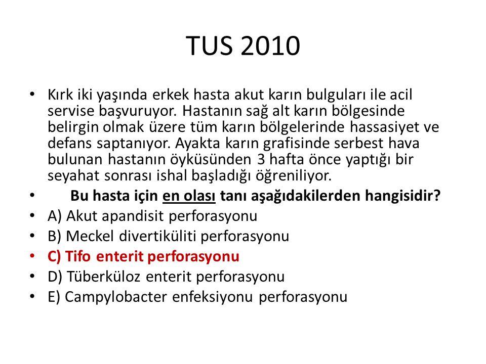 TUS 2010