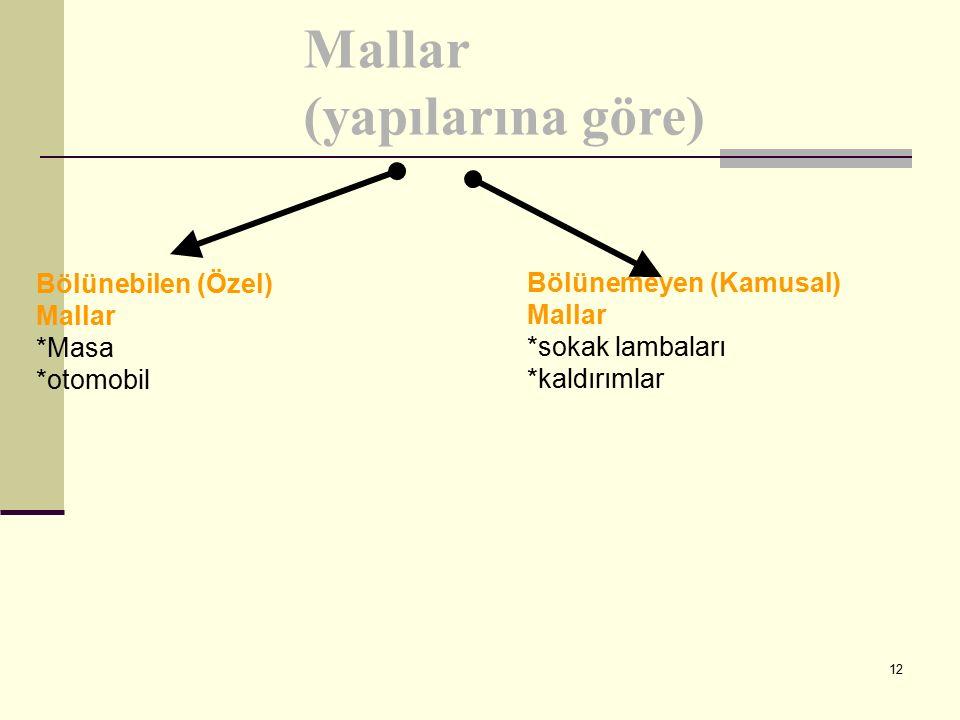 Mallar (yapılarına göre)