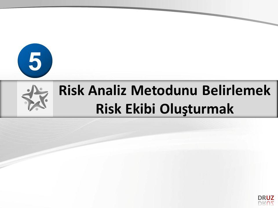 Risk Analiz Metodunu Belirlemek Risk Ekibi Oluşturmak