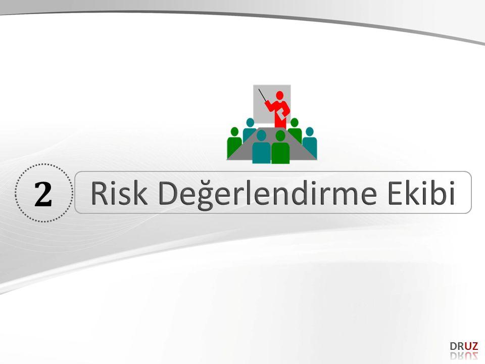 Risk Değerlendirme Ekibi