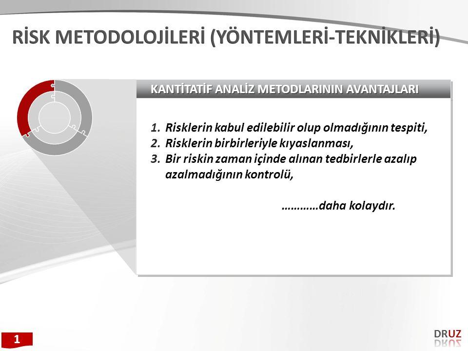 RİSK METODOLOJİLERİ (YÖNTEMLERİ-TEKNİKLERİ)