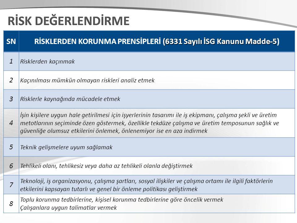 RİSKLERDEN KORUNMA PRENSİPLERİ (6331 Sayılı İSG Kanunu Madde-5)