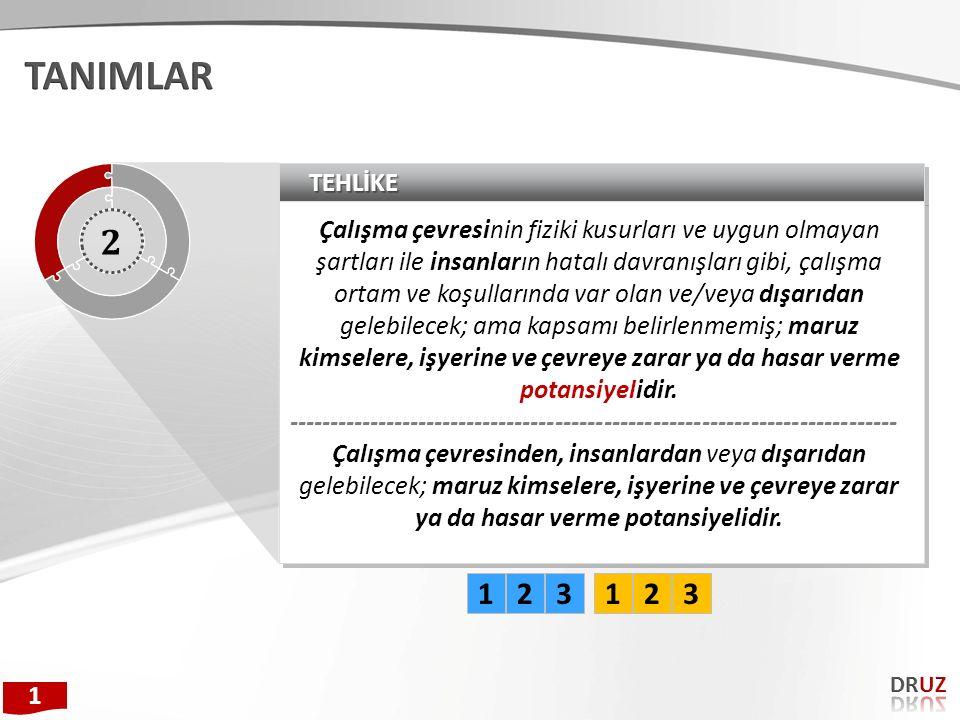 TANIMLAR TEHLİKE.