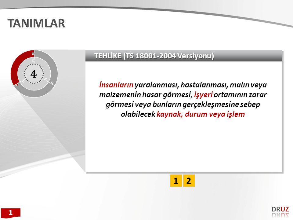 TANIMLAR 4 1 2 TEHLİKE (TS 18001-2004 Versiyonu)