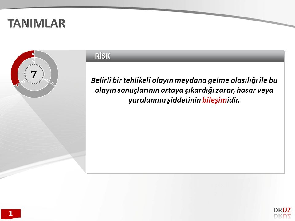 TANIMLAR RİSK.