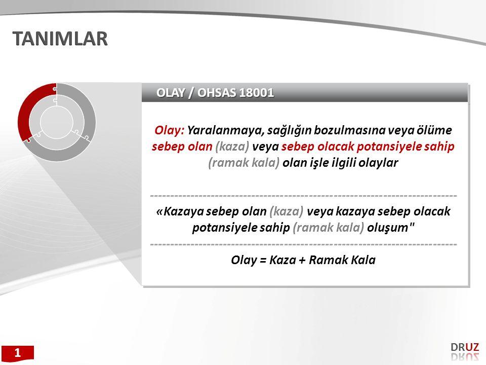TANIMLAR OLAY / OHSAS 18001.