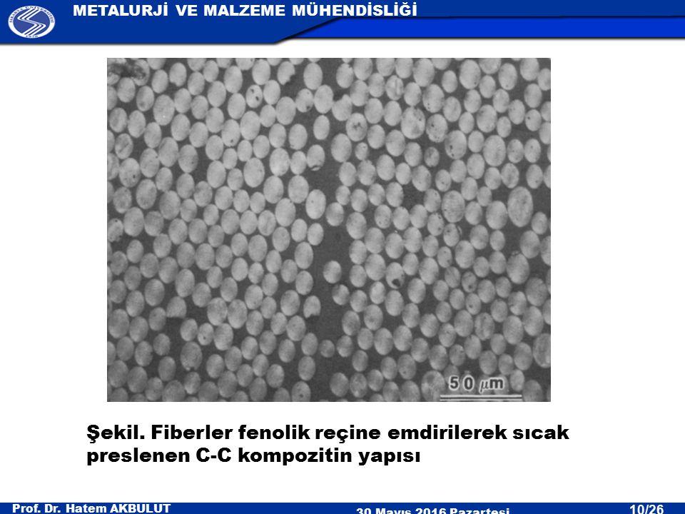 Şekil. Fiberler fenolik reçine emdirilerek sıcak preslenen C-C kompozitin yapısı