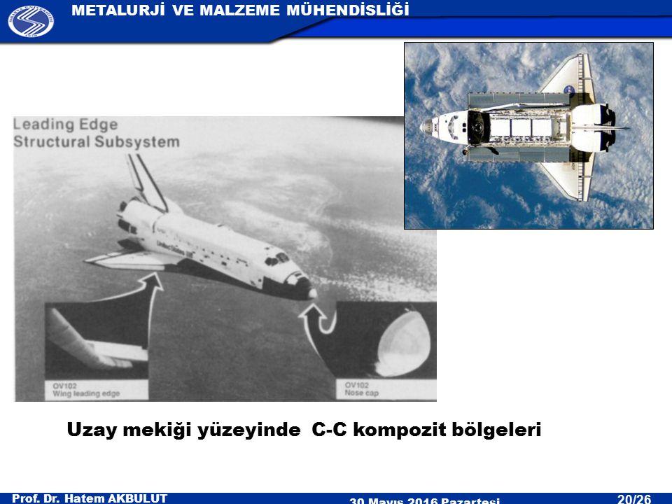 Uzay mekiği yüzeyinde C-C kompozit bölgeleri