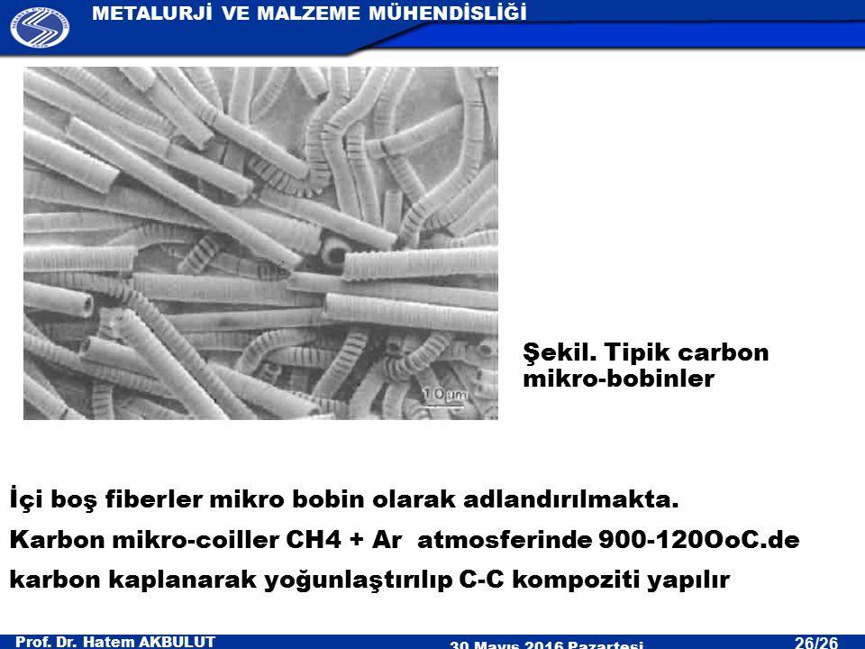 Şekil. Tipik carbon mikro-bobinler