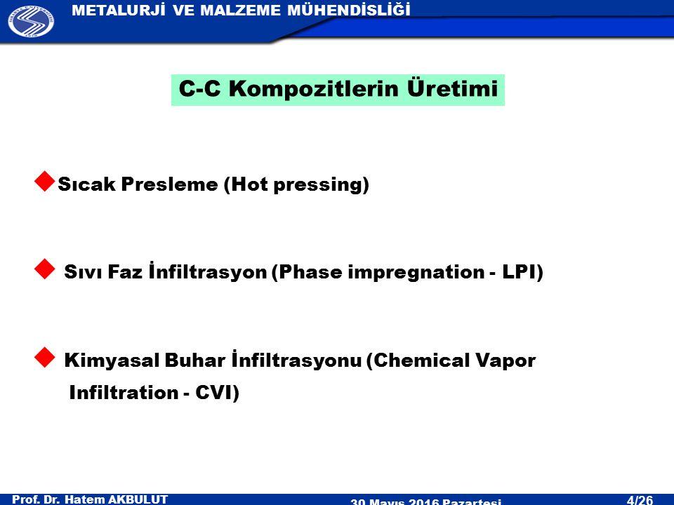 Sıcak Presleme (Hot pressing)
