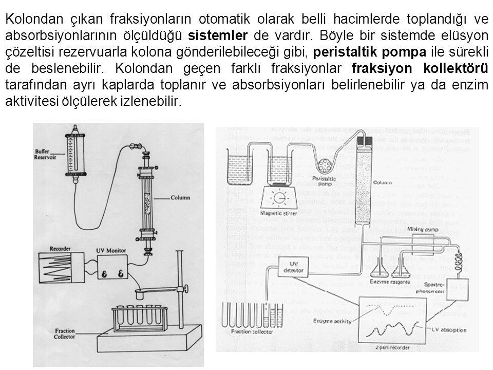Kolondan çıkan fraksiyonların otomatik olarak belli hacimlerde toplandığı ve absorbsiyonlarının ölçüldüğü sistemler de vardır.