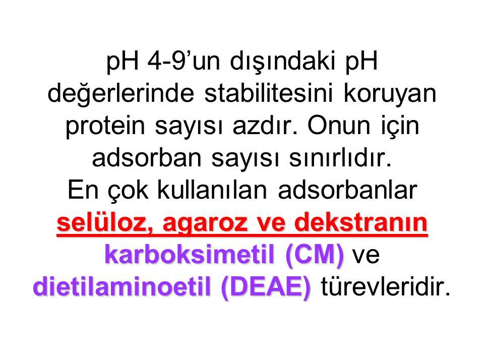 pH 4-9'un dışındaki pH değerlerinde stabilitesini koruyan protein sayısı azdır.