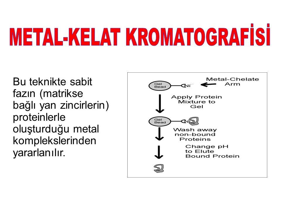 METAL-KELAT KROMATOGRAFİSİ
