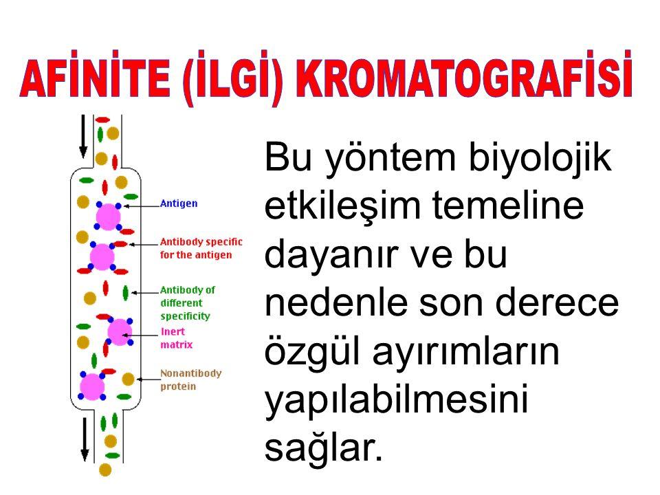 AFİNİTE (İLGİ) KROMATOGRAFİSİ