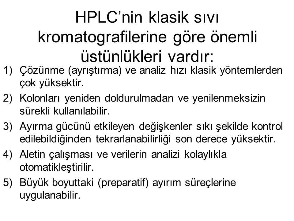 HPLC'nin klasik sıvı kromatografilerine göre önemli üstünlükleri vardır: