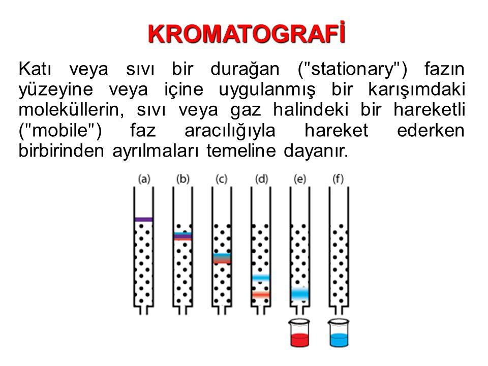 KROMATOGRAFİ