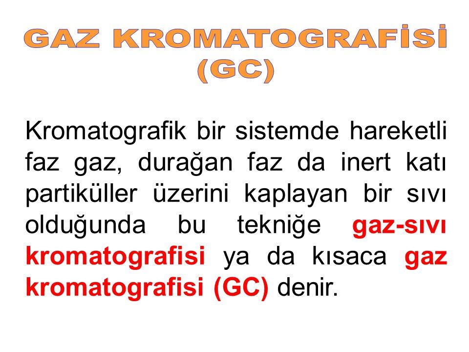 GAZ KROMATOGRAFİSİ (GC)