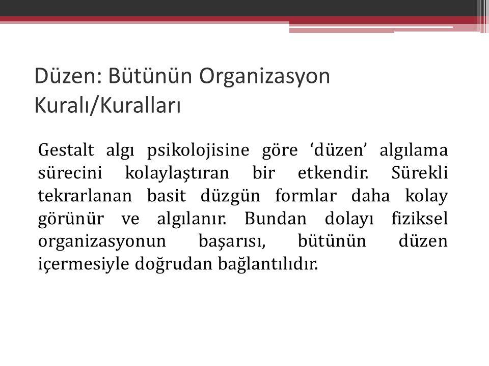 Düzen: Bütünün Organizasyon Kuralı/Kuralları