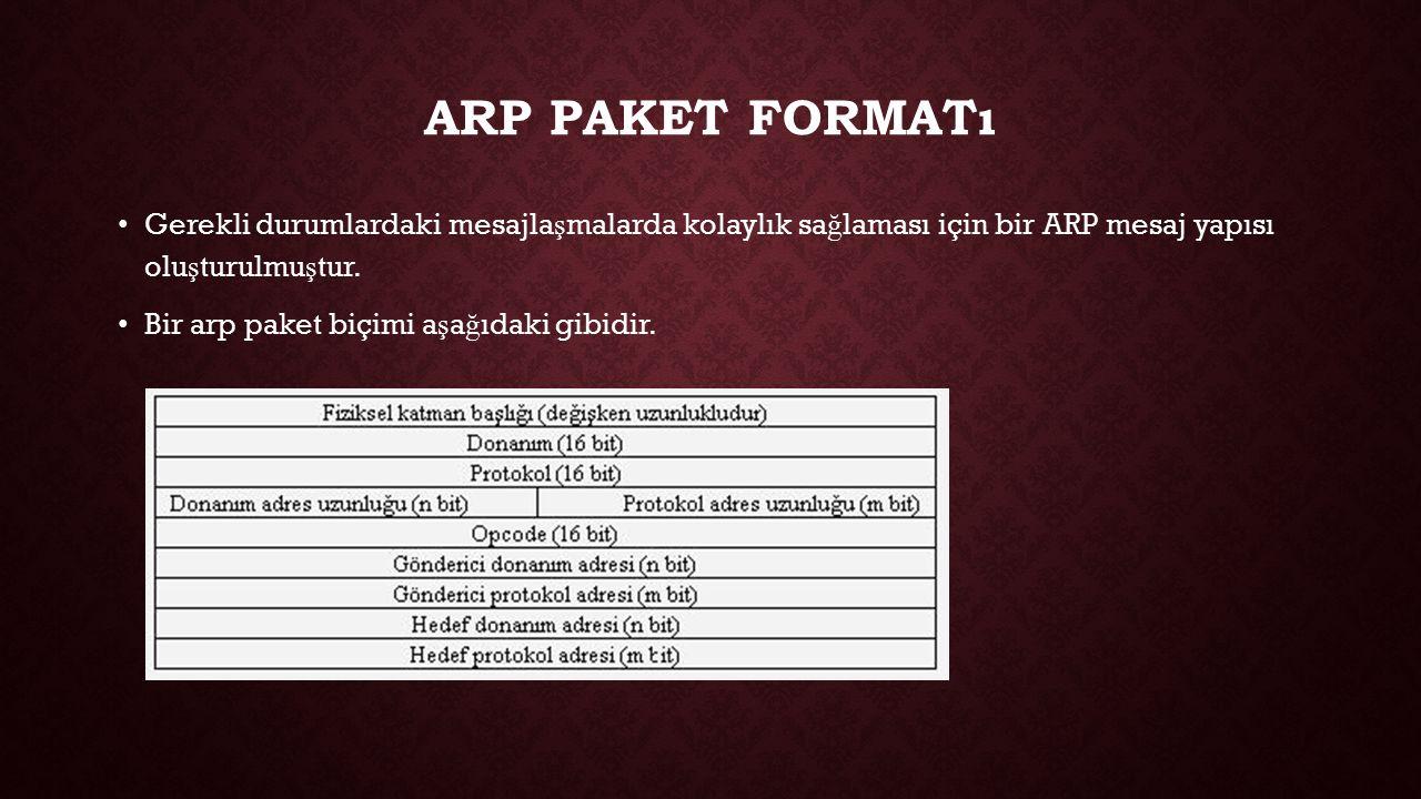 Arp Paket Formatı Gerekli durumlardaki mesajlaşmalarda kolaylık sağlaması için bir ARP mesaj yapısı oluşturulmuştur.