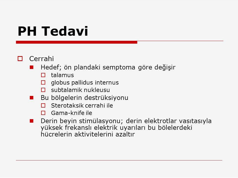 PH Tedavi Cerrahi Hedef; ön plandaki semptoma göre değişir
