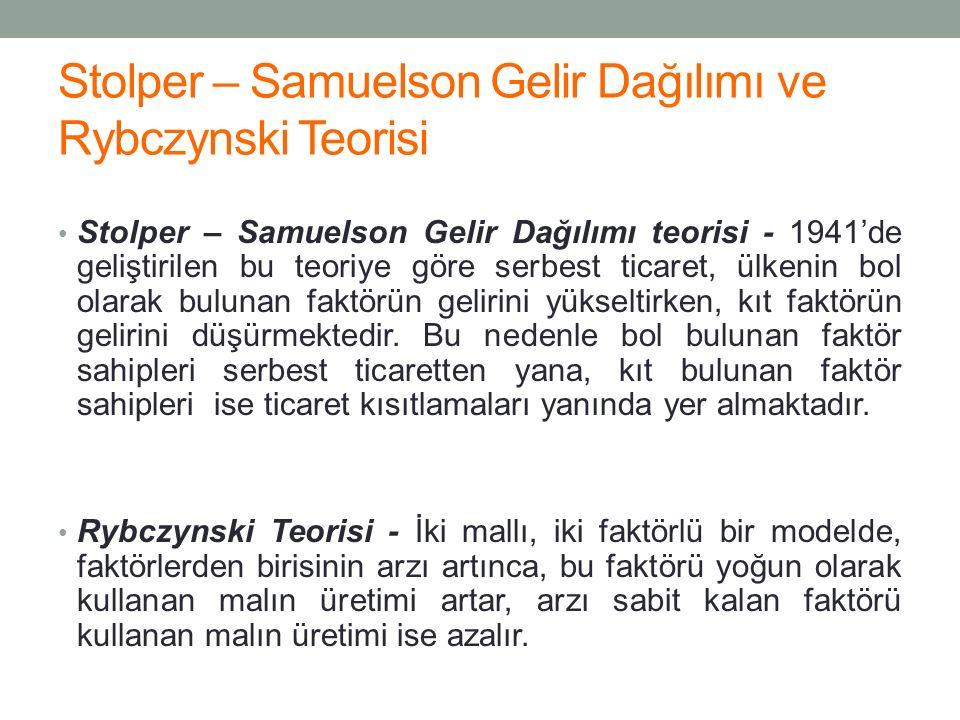 Stolper – Samuelson Gelir Dağılımı ve Rybczynski Teorisi