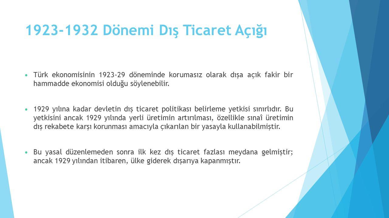 1923-1932 Dönemi Dış Ticaret Açığı