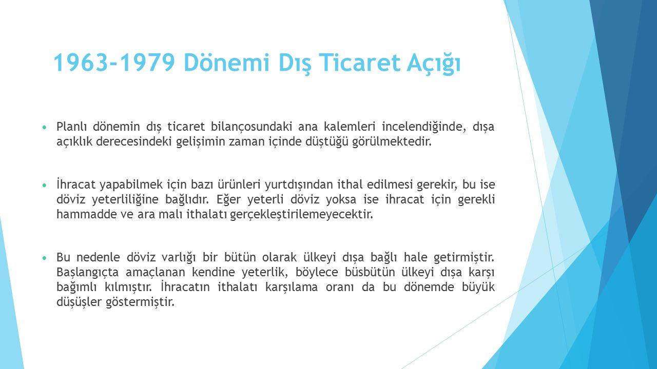 1963-1979 Dönemi Dış Ticaret Açığı