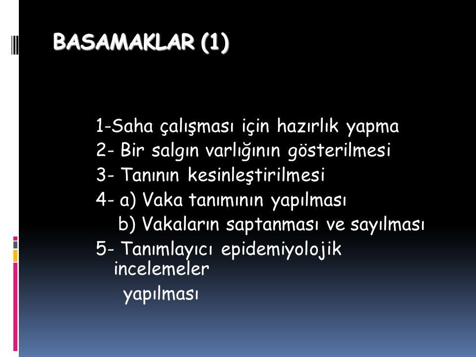 BASAMAKLAR (1)
