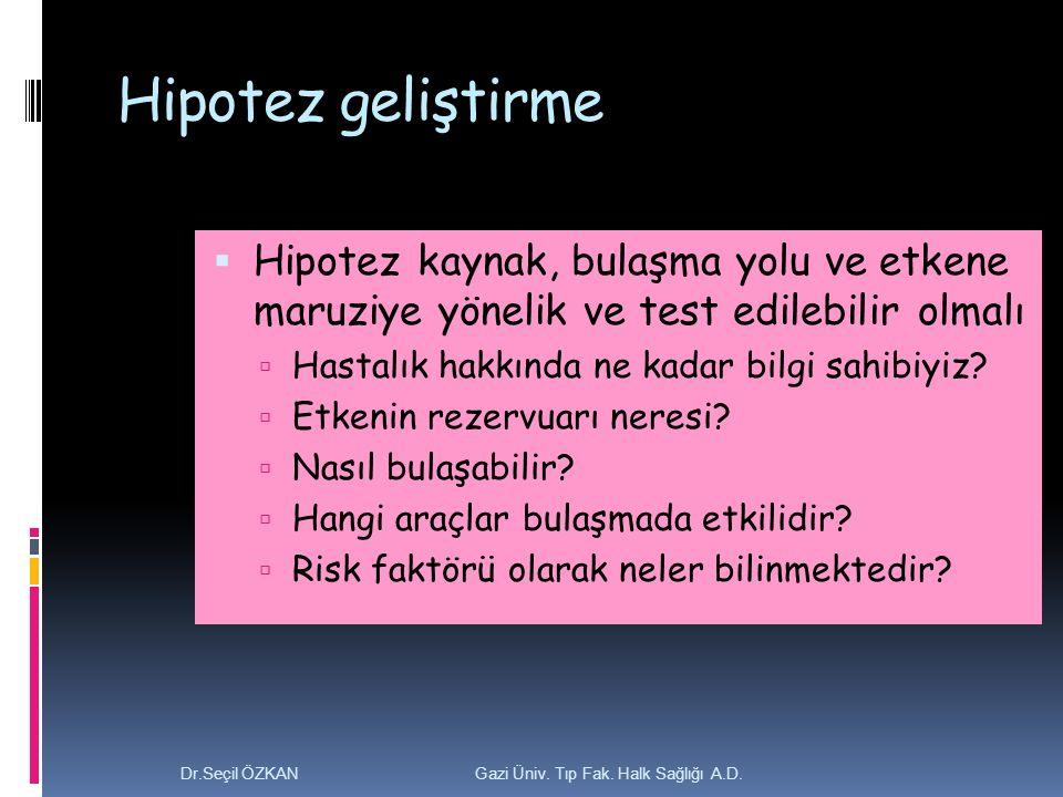 Hipotez geliştirme Hipotez kaynak, bulaşma yolu ve etkene maruziye yönelik ve test edilebilir olmalı.