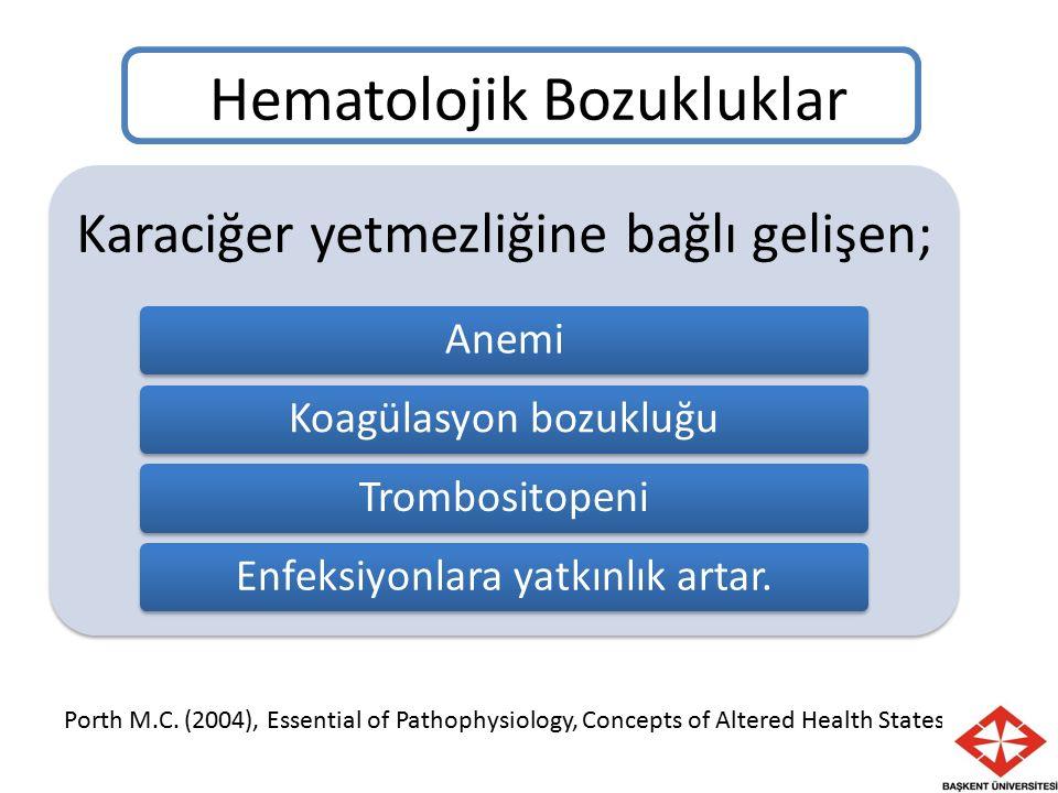 Hematolojik Bozukluklar