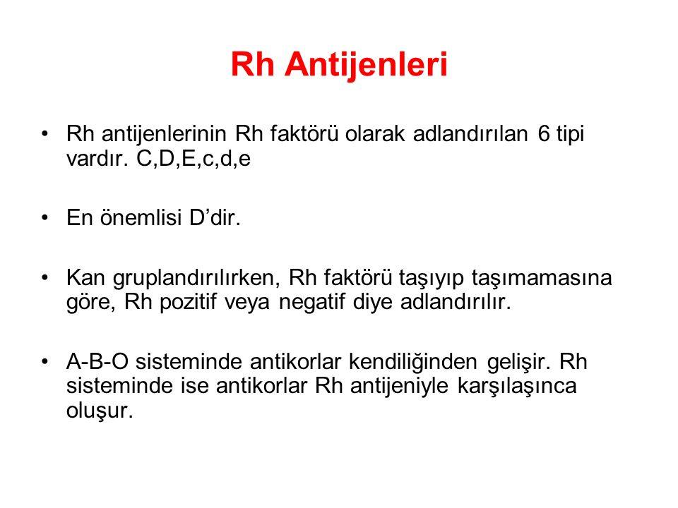 Rh Antijenleri Rh antijenlerinin Rh faktörü olarak adlandırılan 6 tipi vardır. C,D,E,c,d,e. En önemlisi D'dir.