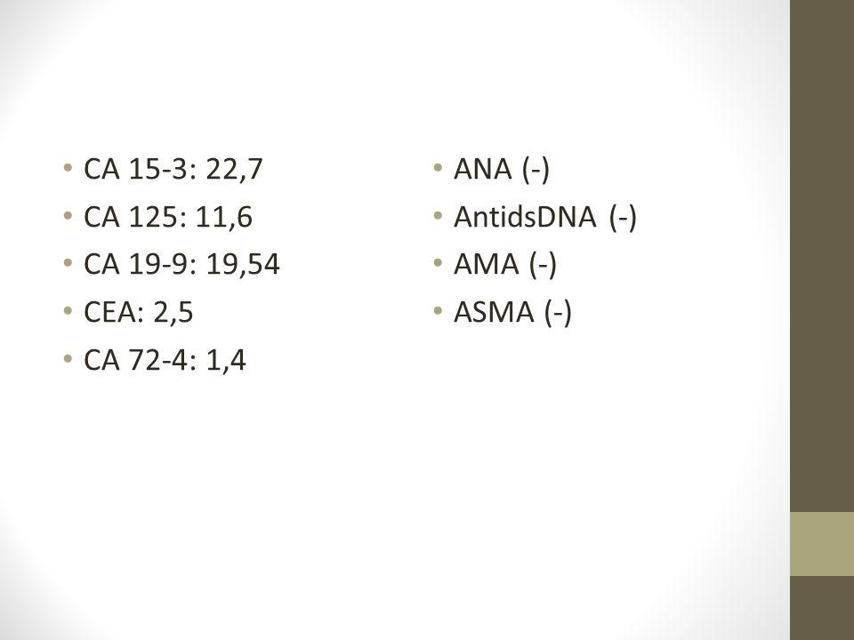 CA 15-3: 22,7 CA 125: 11,6. CA 19-9: 19,54. CEA: 2,5. CA 72-4: 1,4. ANA (-) AntidsDNA (-) AMA (-)