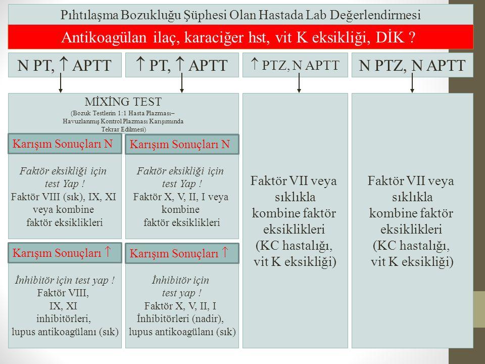 Antikoagülan ilaç, karaciğer hst, vit K eksikliği, DİK