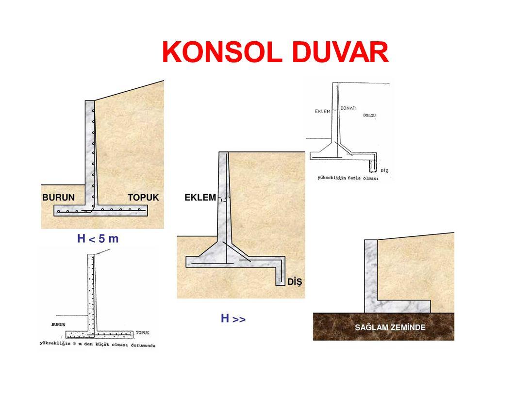 KONSOL DUVAR
