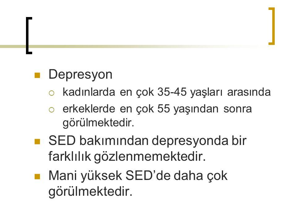 SED bakımından depresyonda bir farklılık gözlenmemektedir.